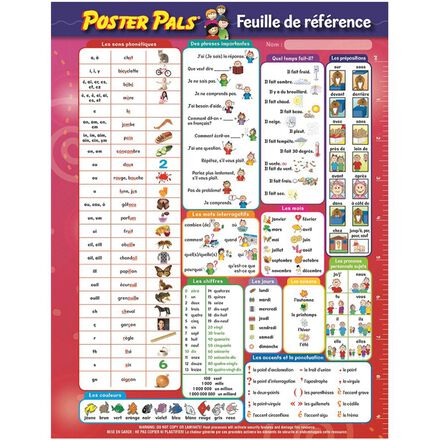 French Reference Sheet 10-Pack