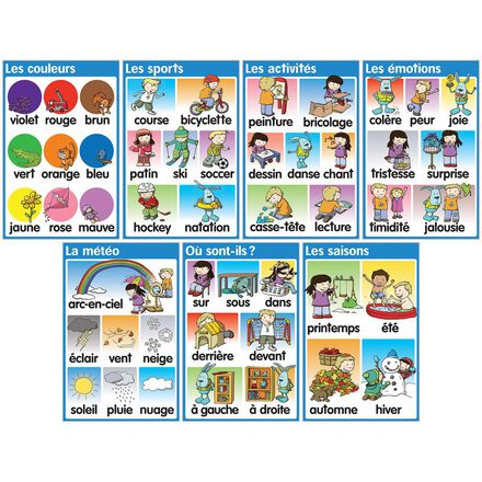 French Thematic Posters 7-Pack