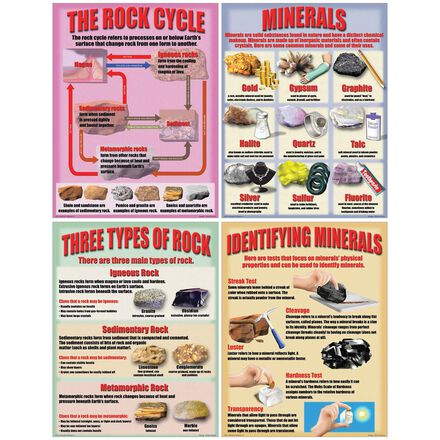 Geology: Rocks and Minerals Posters 4-Pack