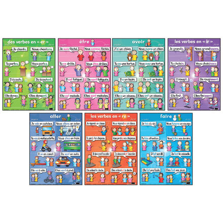 French Verb Charts 7-Pack
