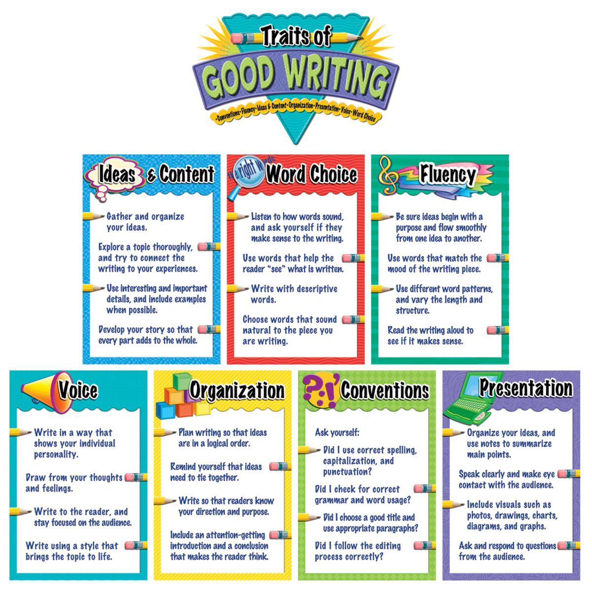 Traits of Good Writing Bulletin Board Set