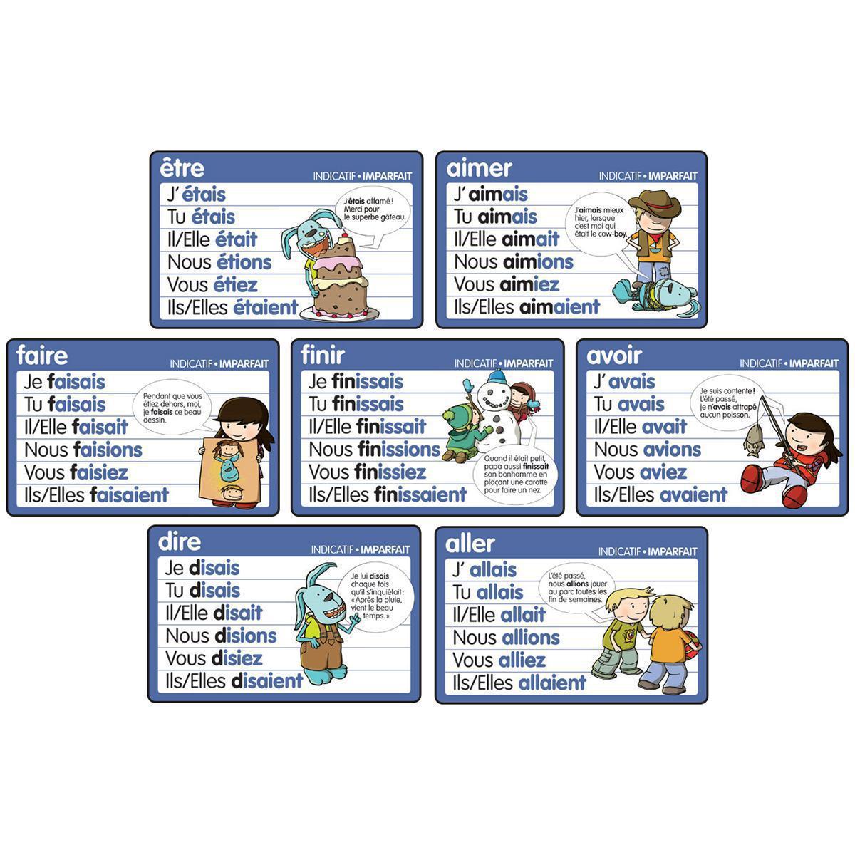 Affiches des verbes à l'imparfait
