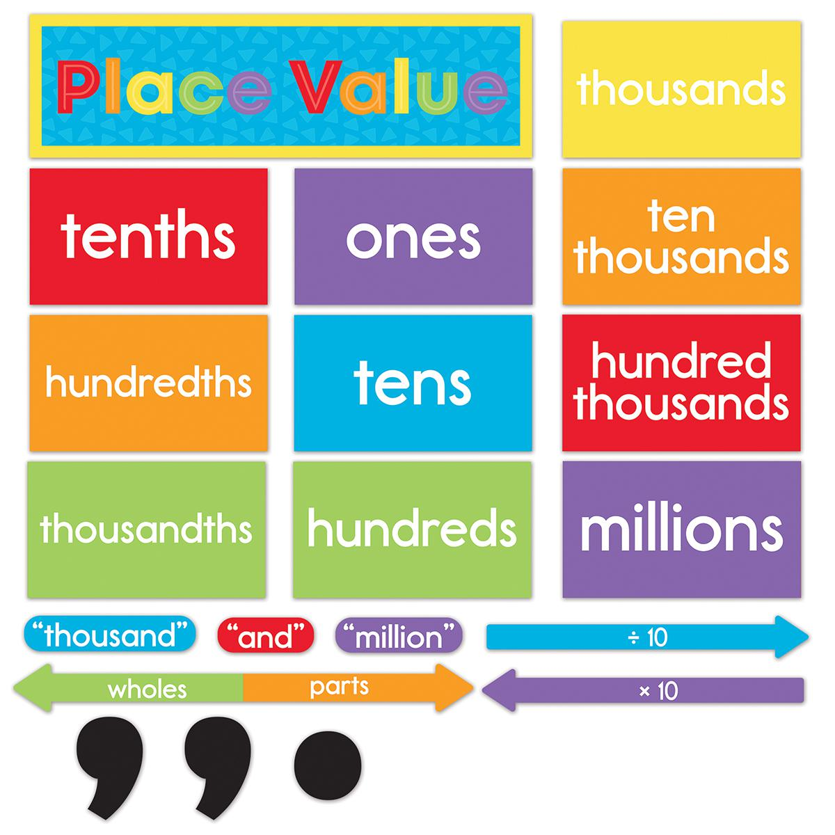 Understanding Place Value Mini Bulletin Board Set