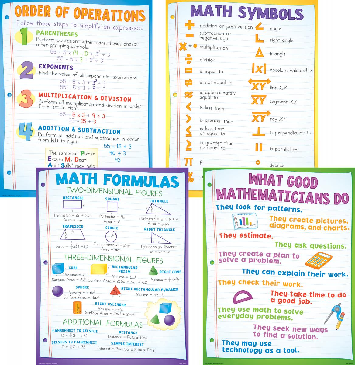 Math Basics Posters 4-Pack