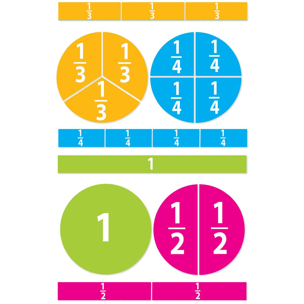 Magnetic Beginning Fractions