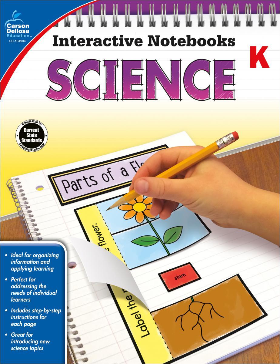 Interactive Notebooks: Science Grade K