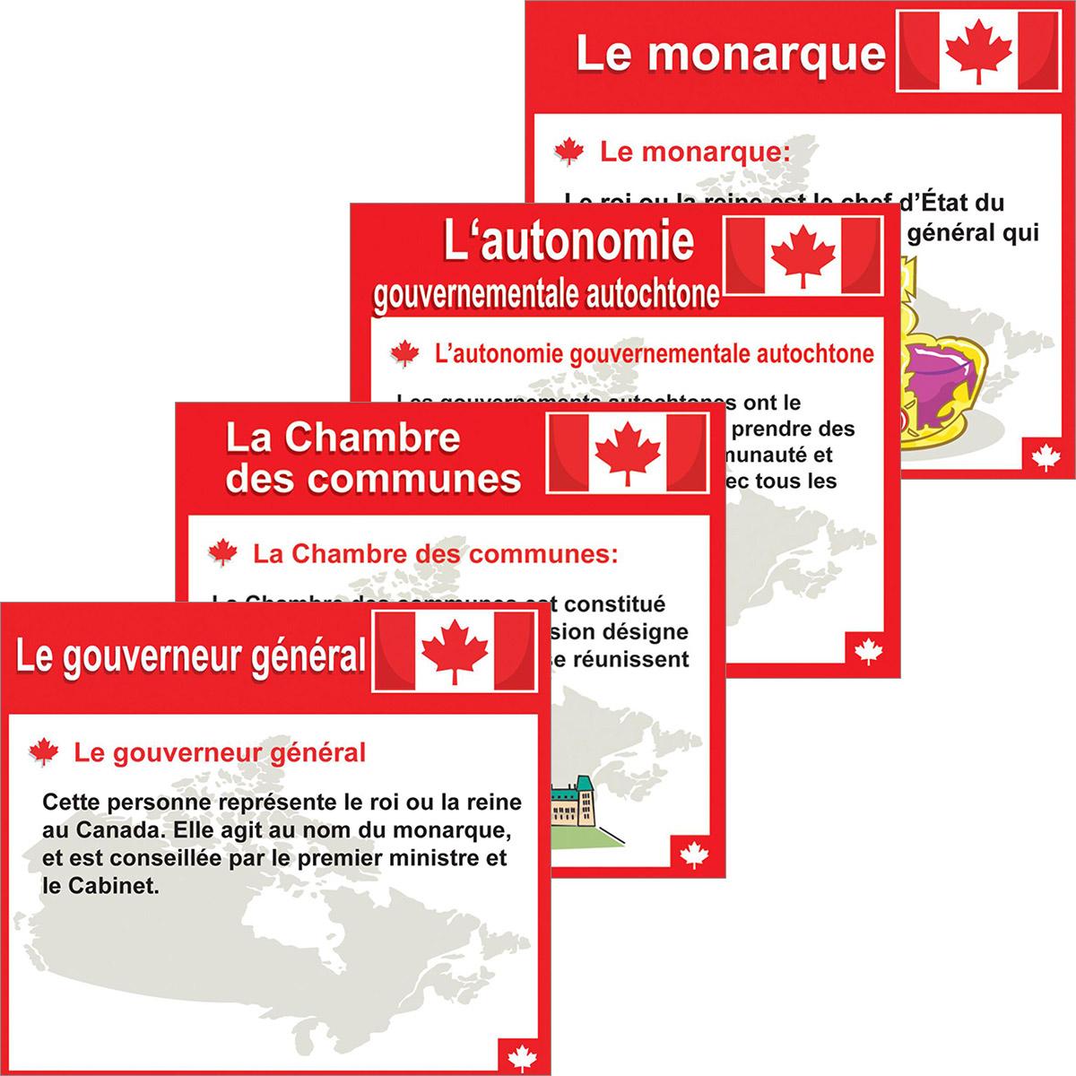 Ensemble d'affiches sur le gouvernement canadien