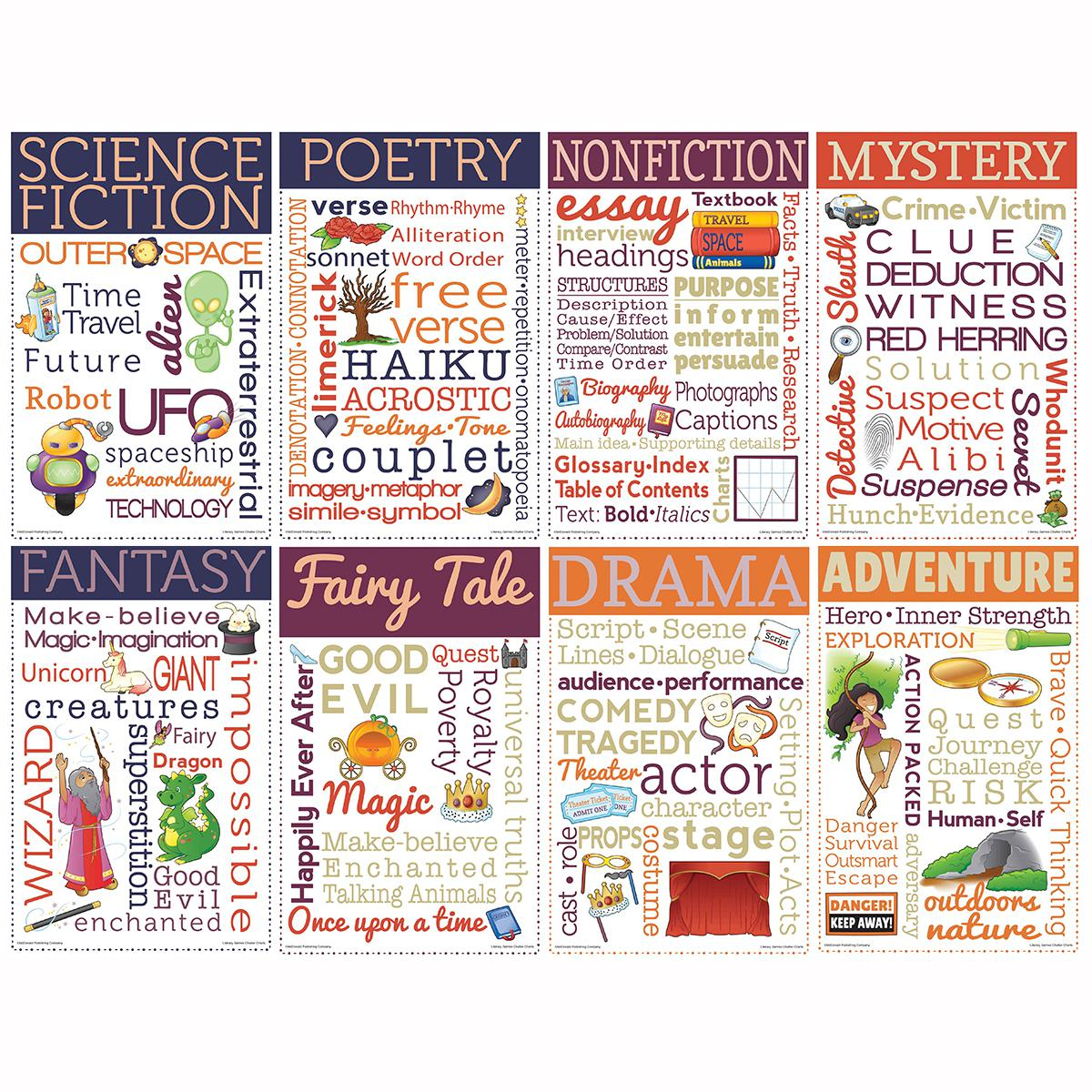 Literary Genres Posters 8-Pack