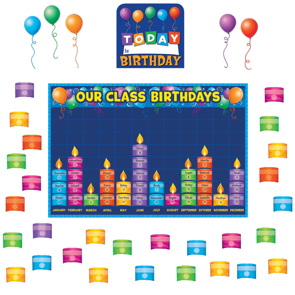 Birthday Graph Bulletin Board Set