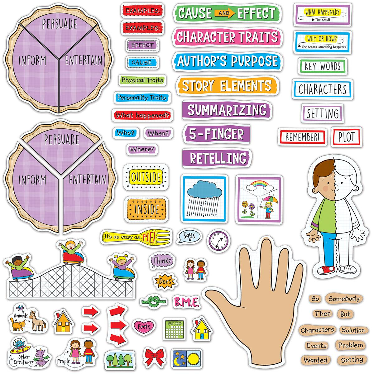 Easy Anchor Charts: Reading Comprehension Bulletin Board Set