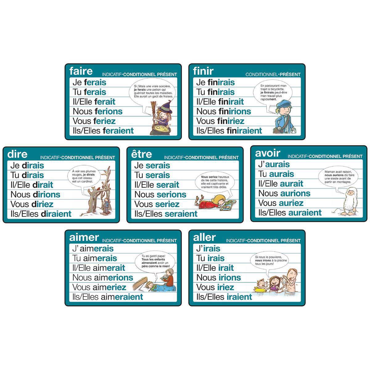 Affiches des verbes au conditionel présent