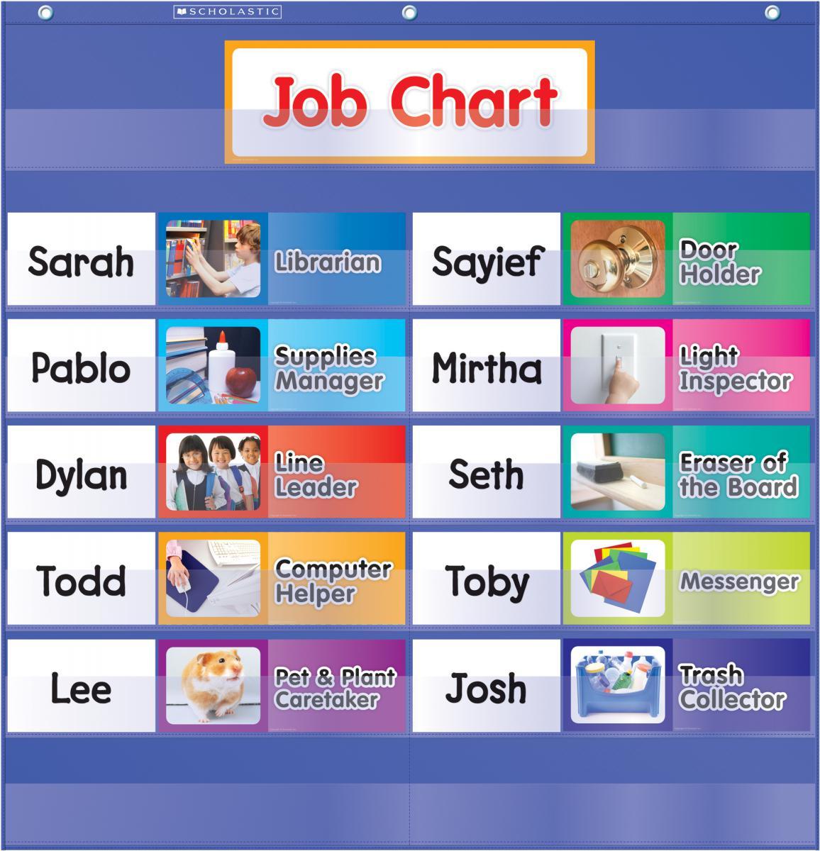 Class Job Pocket Chart