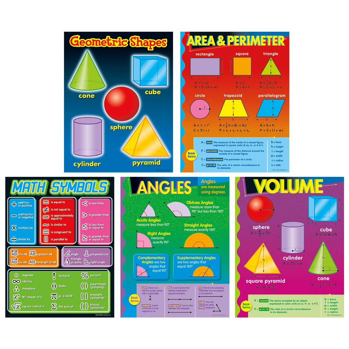 Geometry Charts 5-Pack
