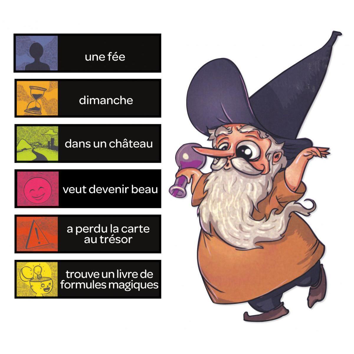 Les récits enchantés de Gribrouillon Cycle 1