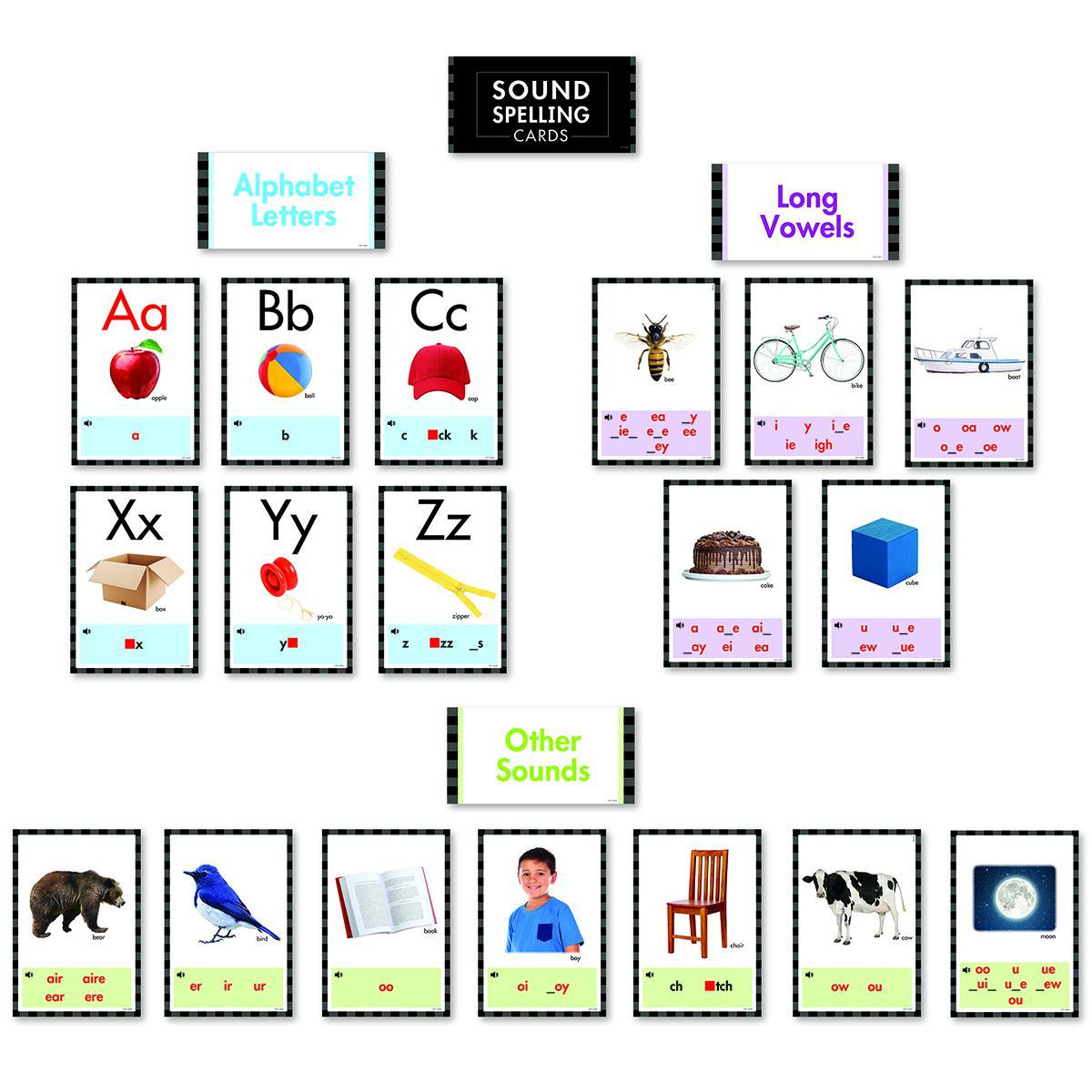 Sound Spelling Cards Bulletin Board Set