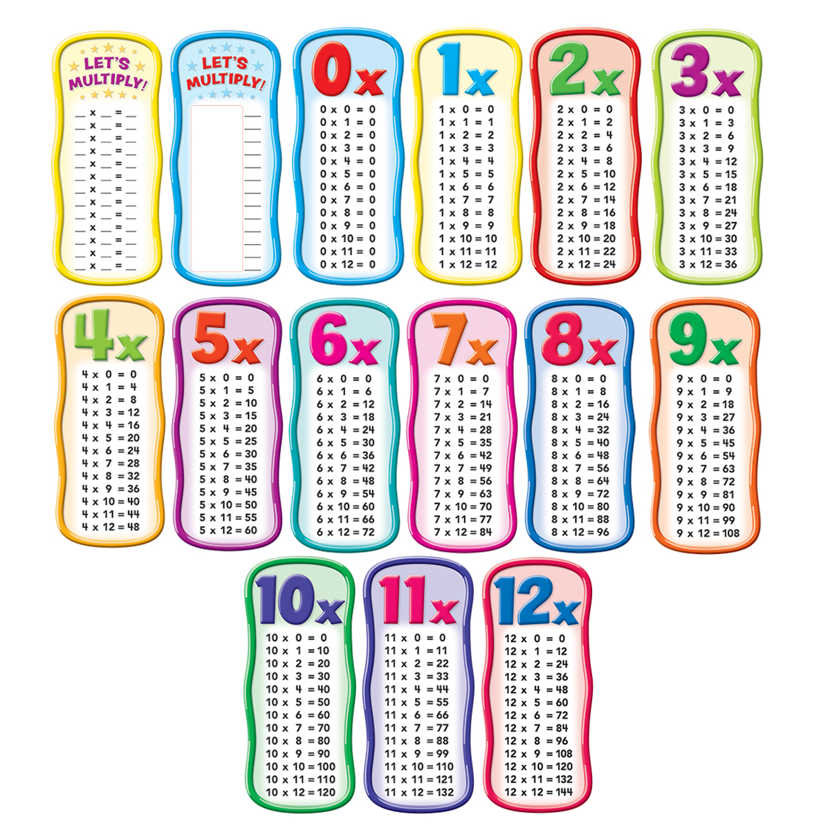 Multiplication Tables Bulletin Board Set